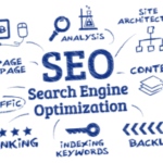 seo packages in delhi